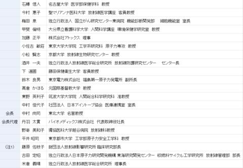 放射線審議会 委員名簿:文部科学省.png