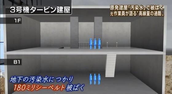汚染水で被爆 原発建屋、元作業員が語る高線量の過酷1