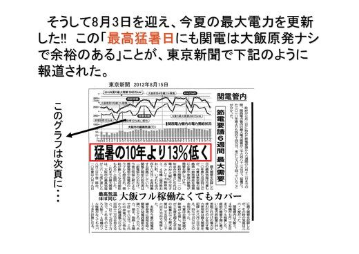 08月25日関電需給状況_09