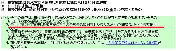 落葉の放射性セシウム濃度測定結果5