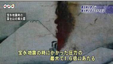 富士山噴火宝永