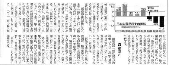 原発ゼロで貿易赤字は嘘2014年07月29日東京新聞-2