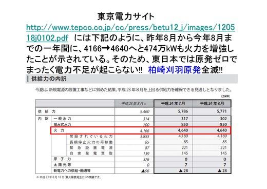 08月25日関電需給状況_37