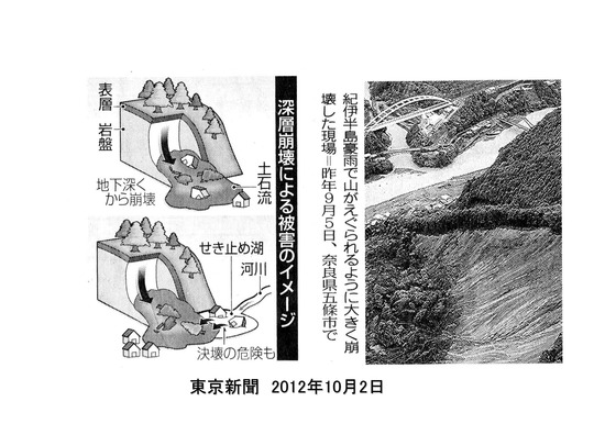 御嶽山の危険性6