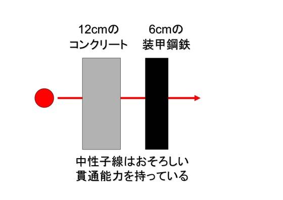 核兵器-4(核融合炉)_08