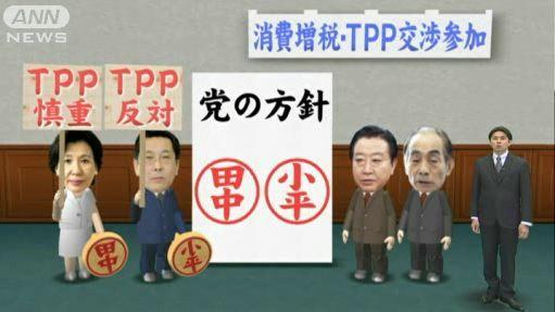 TPP反対の眞紀子大臣が党方針賛成の誓約書サイン