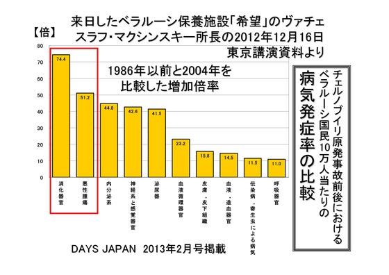 01月22日DAYS JAPANの衝撃報告_07
