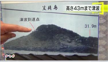 宮城県の島に43m津波の痕跡