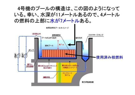 09月20日福島第一原発4号機対策_25