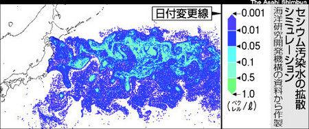 セシウム汚染水の拡散シミュレーション.jpg