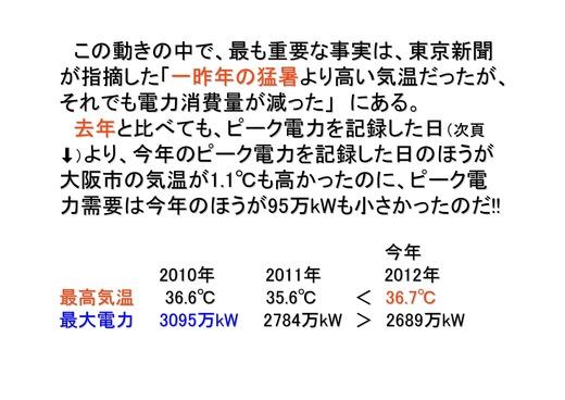 08月25日関電需給状況_29