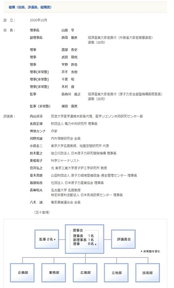 組織(役員、評議員、組織図) NUMO   原子力発電環境整備機・