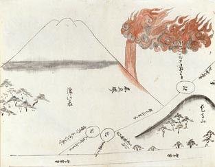 富士山が大噴火
