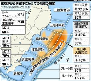 図:三陸沖から房総沖にかけての地震の想定.jpg