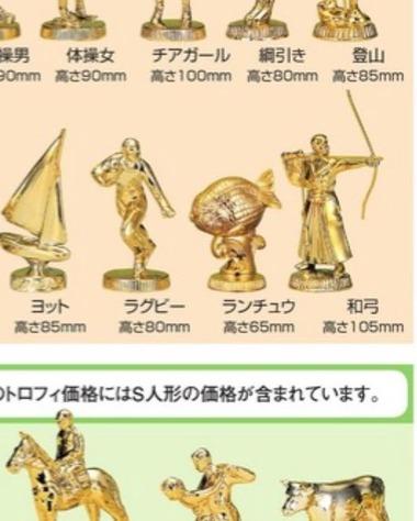 トロフィ、カップ、メダル、楯