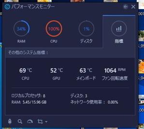 CPU温度が