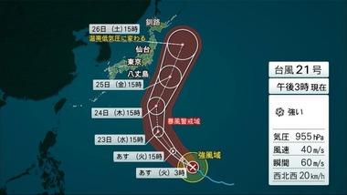 2019年・台風21号