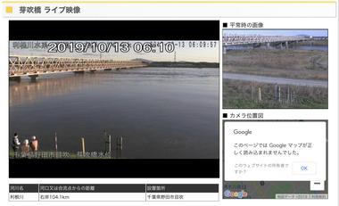 利根川増水・氾濫・危険水位