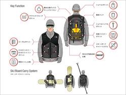 前身ごろには、ゴーグルポケット、4つのファスナー付きのホライゾンポケット。側面メッシュ仕様。後ろ身ごろには、アバランチプローブポケット、ショベルポケット、ショベルハンドルポケット、両側ファスナーポケット。撥水仕様ボンバスチィックナイロン、肩部パッド、両側ファスナーポケット、スキー・スノーボードキャリーシステム、RECCO救急反射仕様