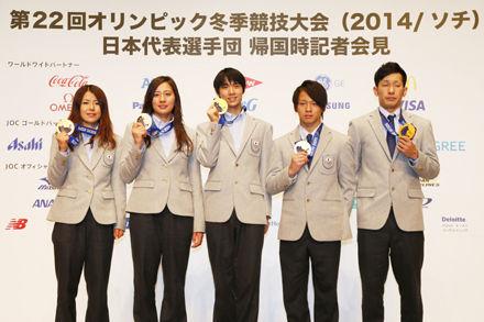 ソチオリンピック日本代表選手団