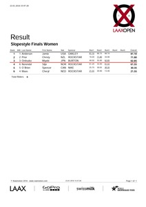 women_result