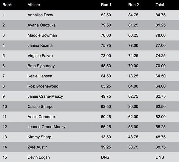 results_2014_dewtour_womens_freeski_pipe_semis_600