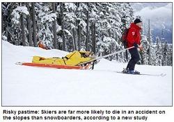 スキーはスノボより1.5倍死ぬ確率が高い