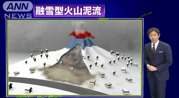 噴火予備軍2