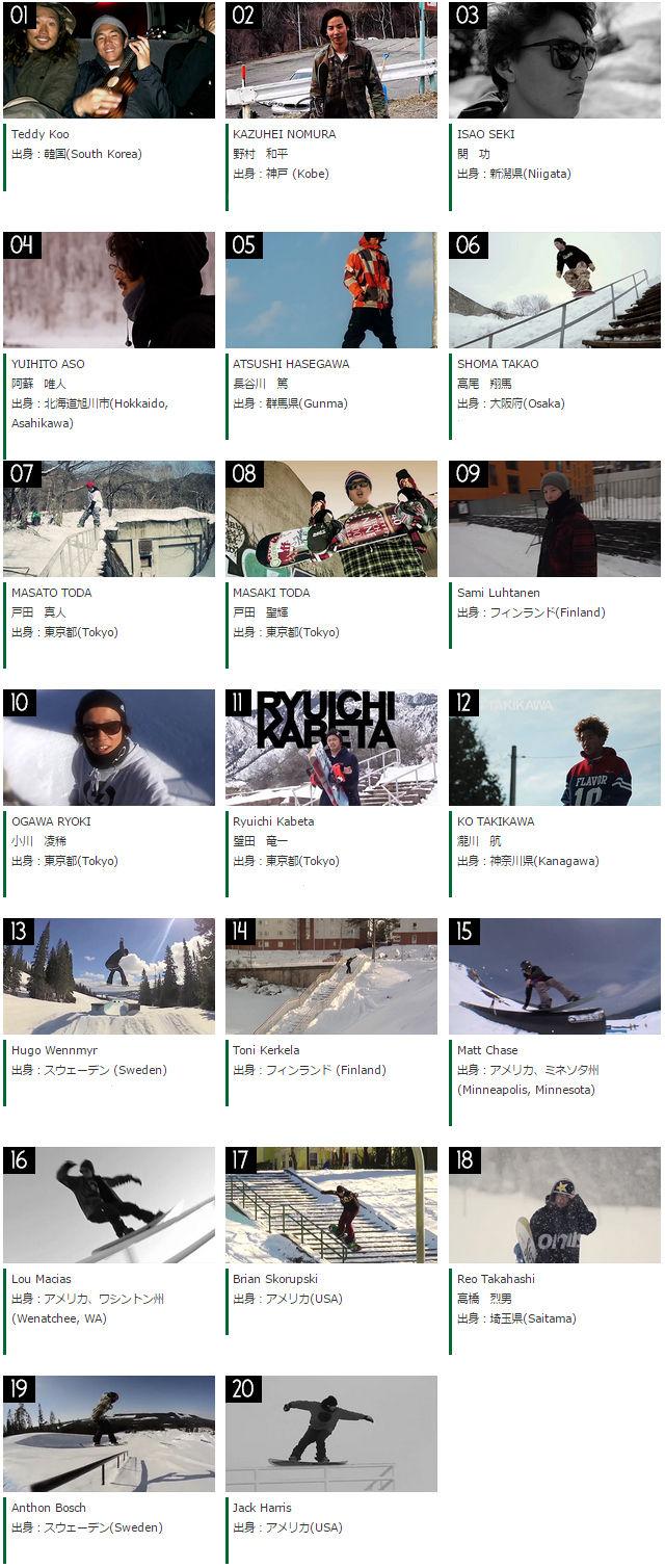 rider_list