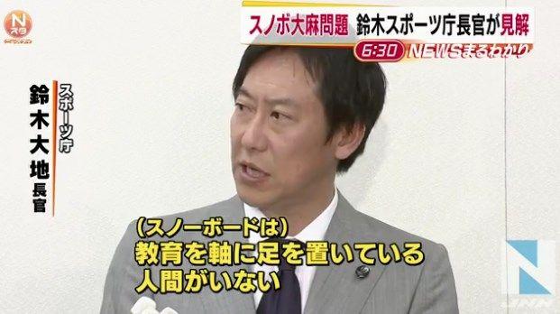 スポーツ庁長官