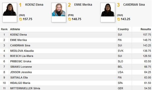 women bigair result