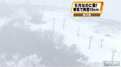谷川岳天神平スキー場で積雪