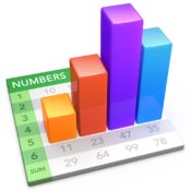 PC:「Numbers 3.2」リリース