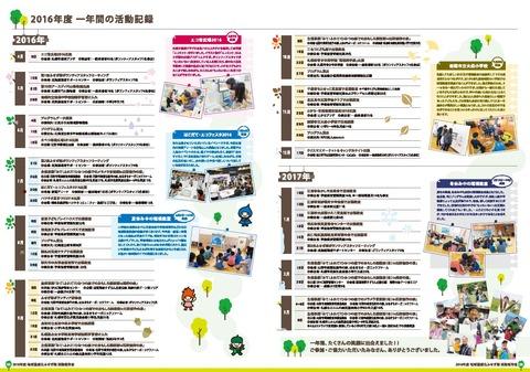 2016報告書_WEB 書き出し用_ページ_4