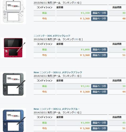 amazonで3DS本体が1350円!?