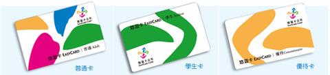easycard01-buy