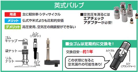 tube_valve01