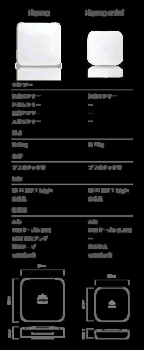 プレスリリース_機能比較-01