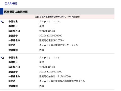 【速報】Apple Watchの心電図計が日本で医療機器承認、診察等で活用可能に