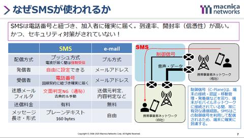 ショートメール(SMS)での詐欺が増えています