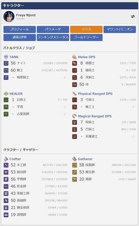 Final Fantasy 14のソロプレイヤーが戦闘、採集、生産職をまんべんなくレベル50に最速でする方法(2018年9月版)