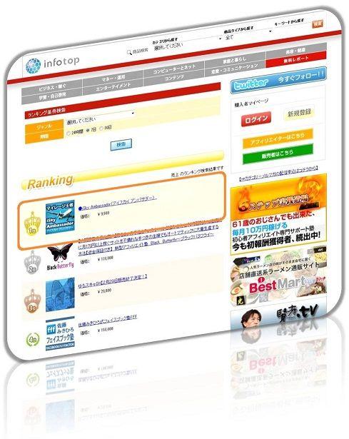Innfotop20120223b
