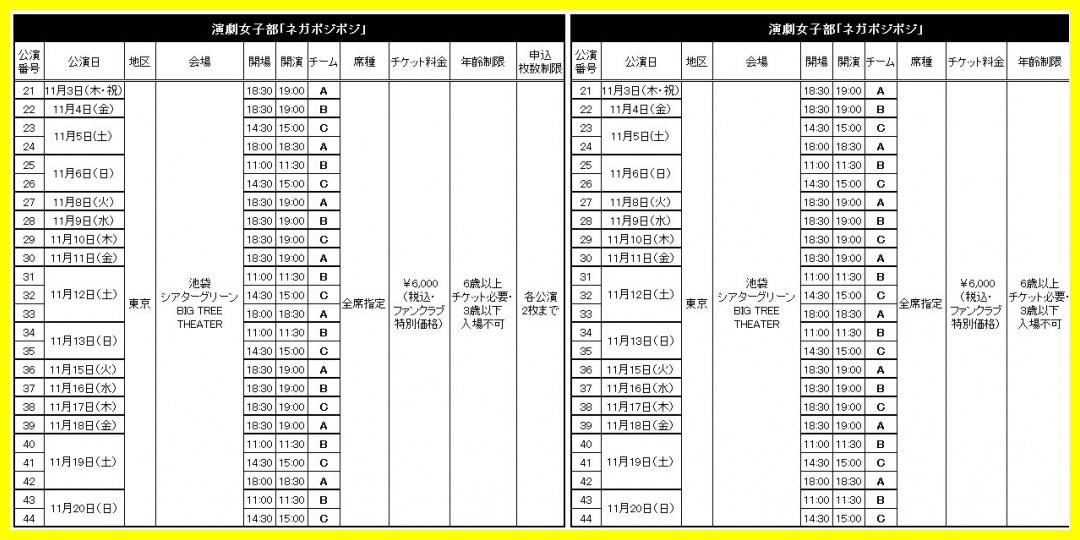 【公式】『演劇女子部「ネガポジポジ」』FC2次受付のお知らせ