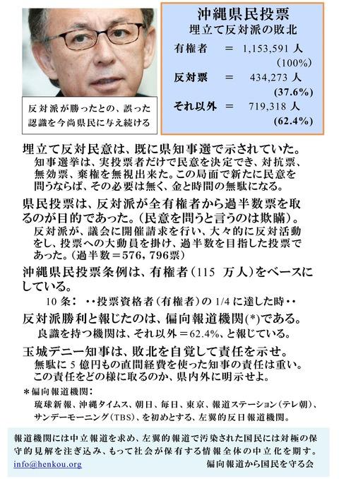 沖縄県民投票は反対派の敗北
