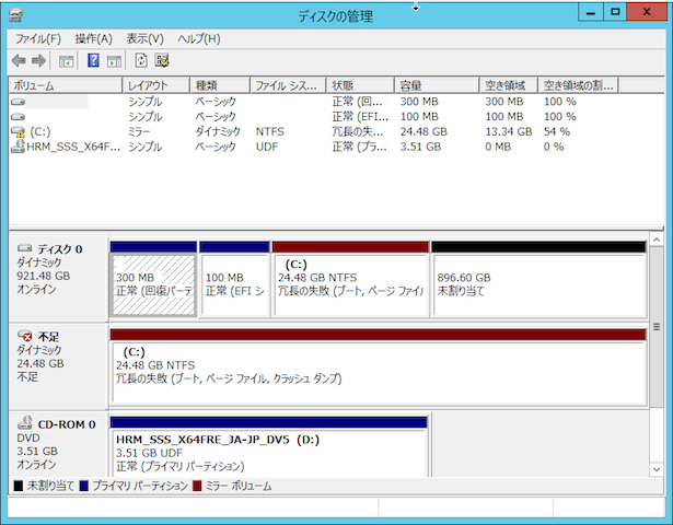 Hello, world! : Windows Server 2012ディスクのミラーリング