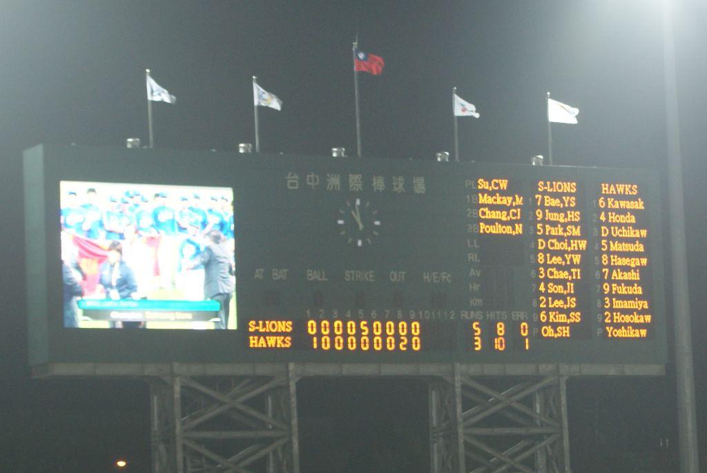 Konami Cup Asia Series 2007