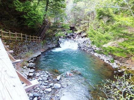 先の橋が善五郎の滝の真下