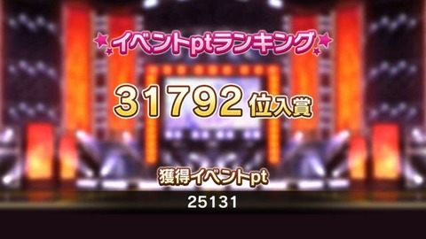 31792