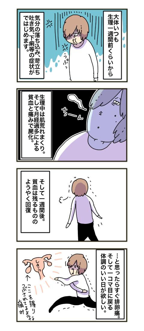 排卵 痛 ピル