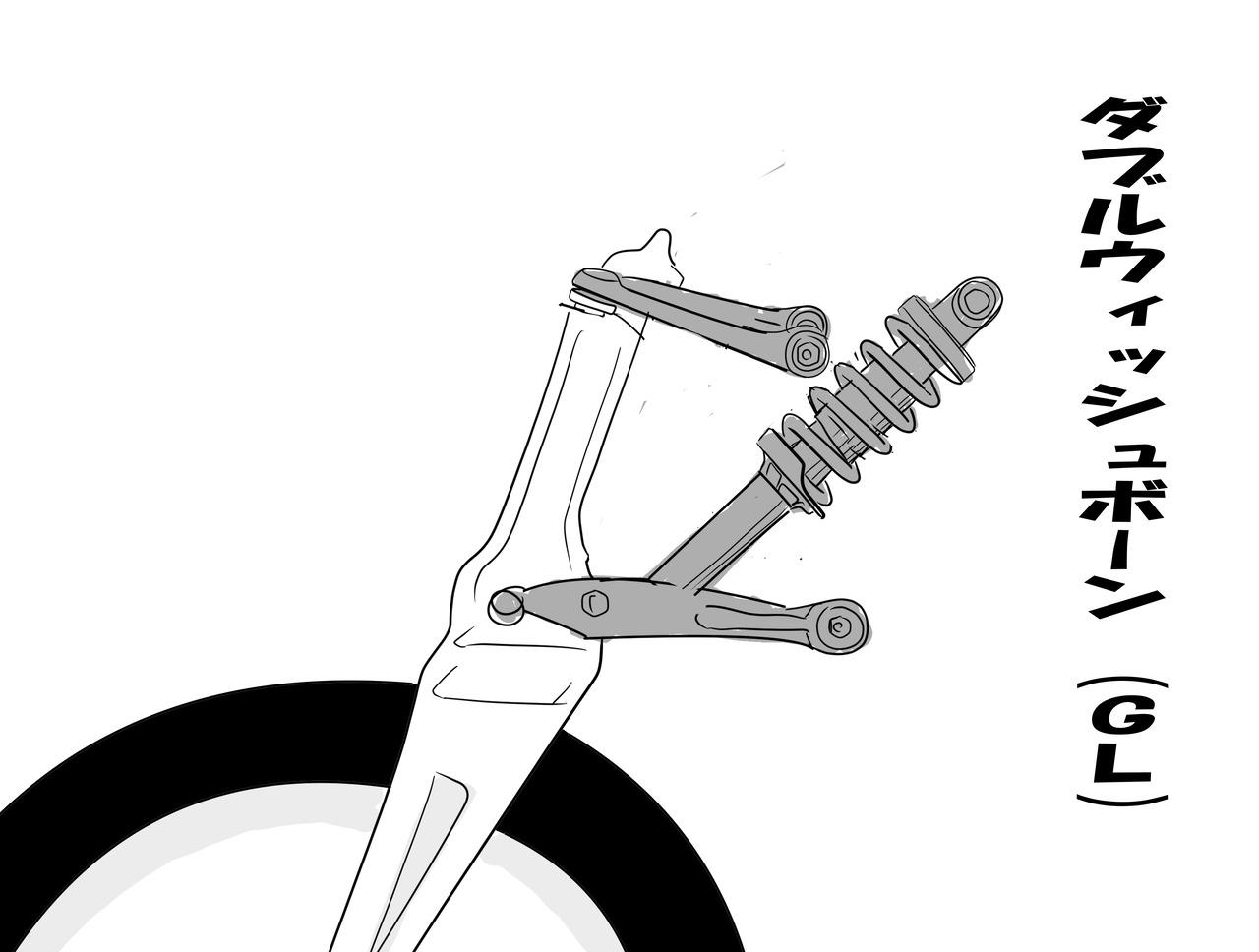 ダブルウィッシュボーン・バイク